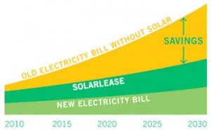 solarcity-graphic